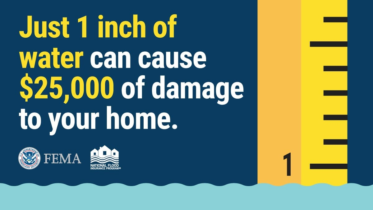 One inch of rain can damage your home