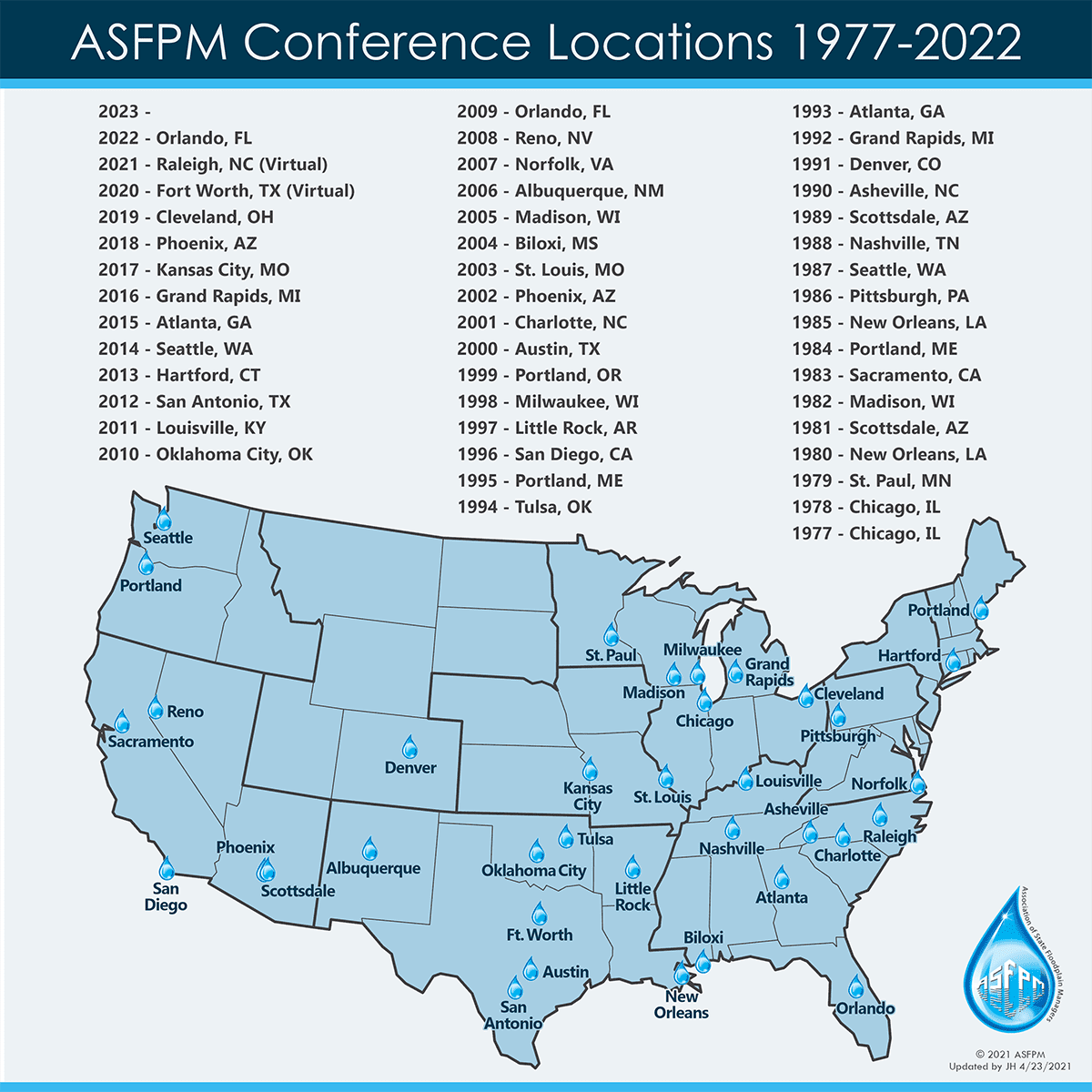 ASFPM Conference Locations 1977-2022